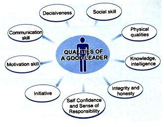 Good thesis statement qualities